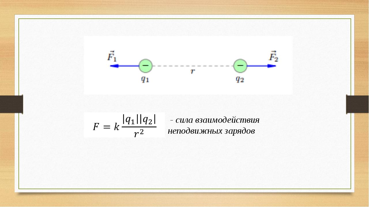 - сила взаимодействия неподвижных зарядов