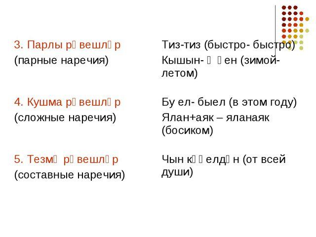3. Парлы рәвешләр (парные наречия)Тиз-тиз (быстро- быстро) Кышын- җәен (зимо...