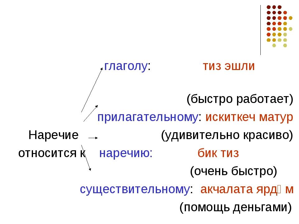 глаголу: тиз эшли (быстро работает) прилагательному: искиткеч матур Наречие...