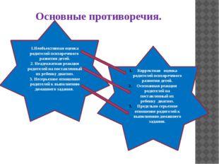 Основные противоречия. 1.Необъективная оценка родителей психоречевого развити