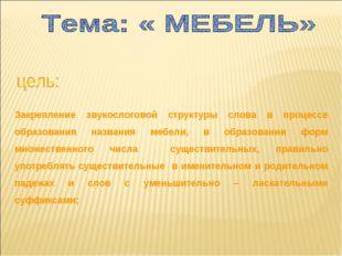 Закрепление звукослоговой структуры слова в процессе образования названия меб