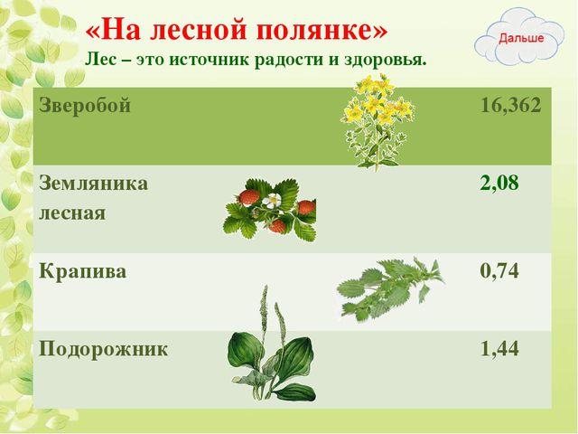 «На лесной полянке» Лес – это источник радости и здоровья. Зверобой 16,362...