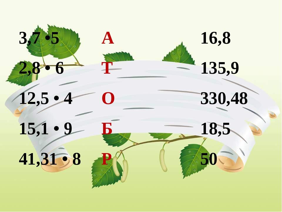 3,7 •5А16,8 2,8 • 6Т135,9 12,5 • 4О330,48 15,1 • 9Б18,5 41,31 • 8Р50