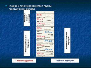 Главная и побочная подгруппа 1 группы периодической системы
