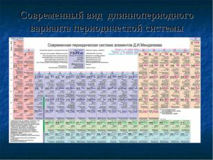 Современный вид длиннопериодного варианта периодической системы