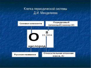 Клетка периодической системы Д.И. Менделеева