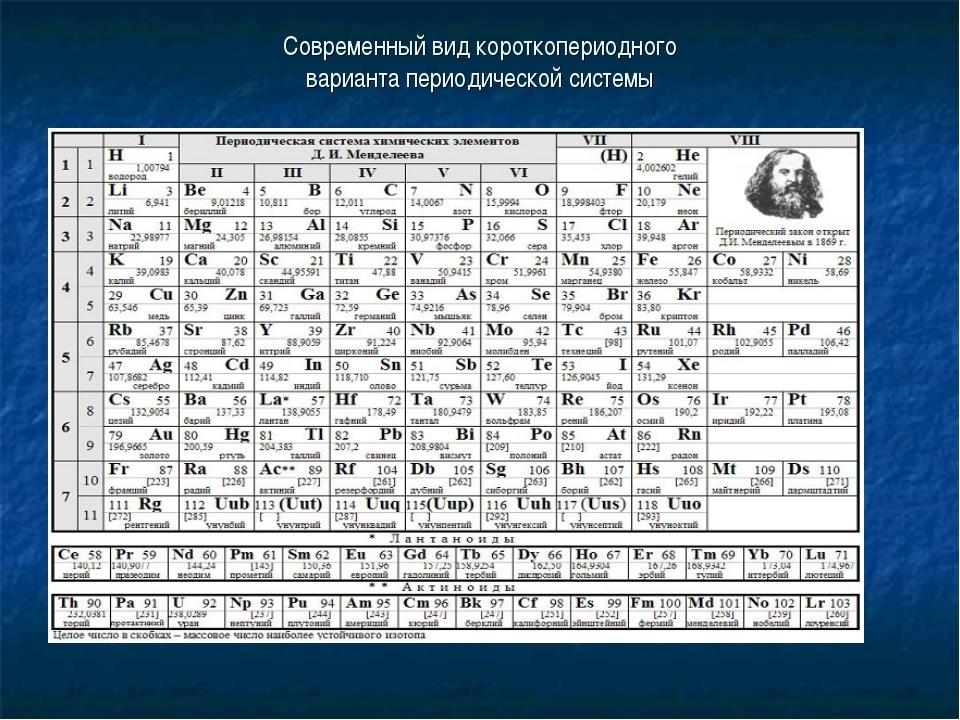 Современный вид короткопериодного варианта периодической системы
