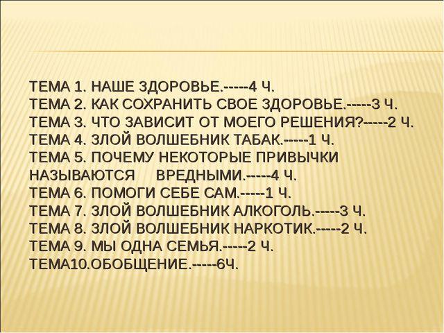 ТЕМА 1. НАШЕ ЗДОРОВЬЕ.-----4 Ч. ТЕМА 2. КАК СОХРАНИТЬ СВОЕ ЗДОРОВЬЕ.-----3 Ч....