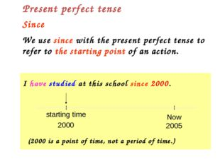 Since We use since with the present perfect tense to refer to the starting po