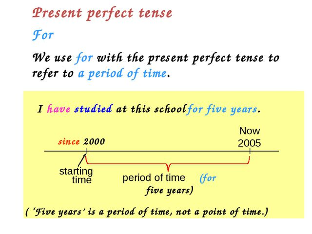 For We use for with the present perfect tense to refer to a period of time. I...