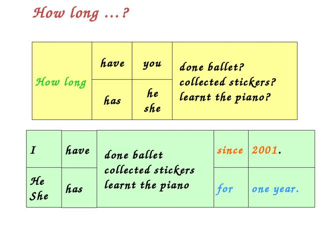 How long …?