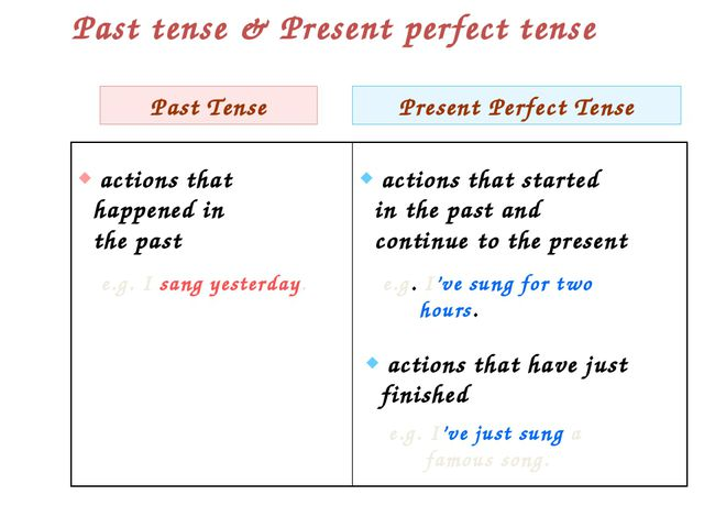  actions that happened in the past  actions that started in the past and co...