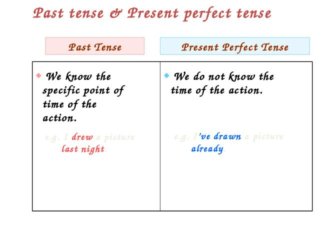  We know the specific point of time of the action. e.g. I drew a picture las...
