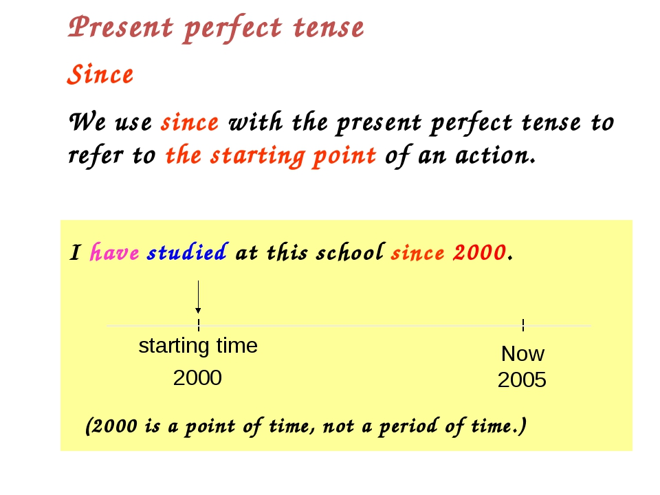 Since We use since with the present perfect tense to refer to the starting po...