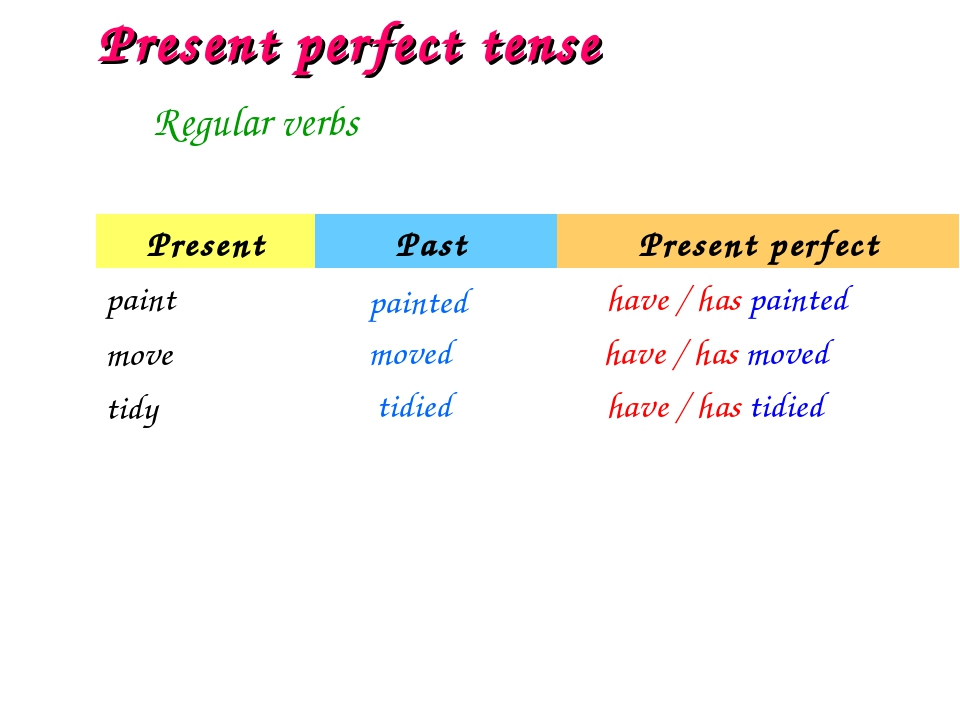 Regular verbs Present perfect tense painted have / has painted moved have / h...