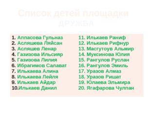 Список детей площадки ДРУЖБА АппасоваГульназ АсляшеваЛяйсан АсляшевЛенар Гази