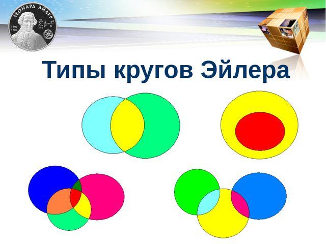 Типы кругов Эйлера LOGO