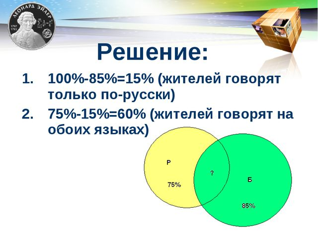 Решение: 100%-85%=15% (жителей говорят только по-русски) 75%-15%=60% (жителей...