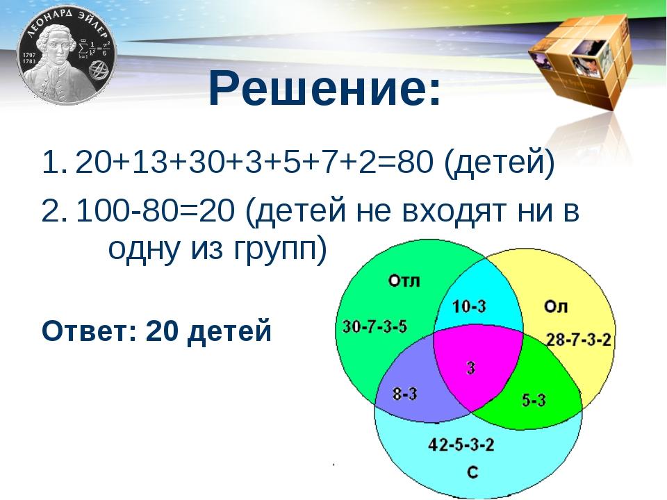 Решение: 20+13+30+3+5+7+2=80 (детей) 100-80=20 (детей не входят ни в одну из...