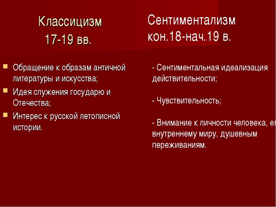 Классицизм 17-19 вв. Обращение к образам античной литературы и искусства; Иде...