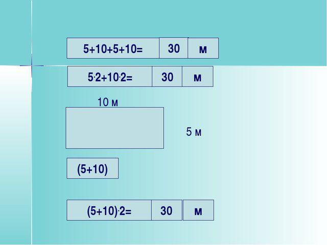 5+10+5+10= 5.2+10.2= 30 м 30 м (5+10).2= 30 м 10 м 5 м (5+10)