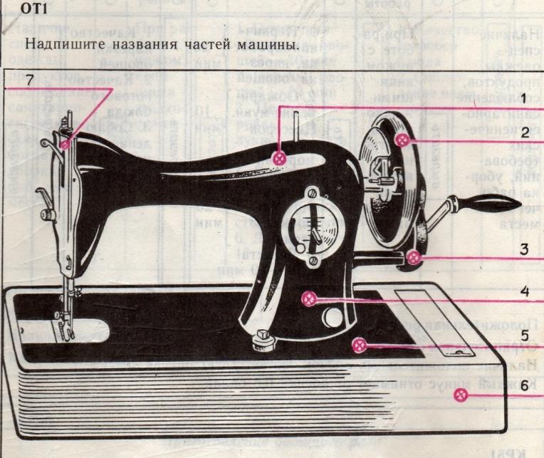 C:\Documents and Settings\Пользователь\Рабочий стол\Папка Ирины\РИсунки, фото, видео\Ирискины рисунки\швейная машина\img316.jpg
