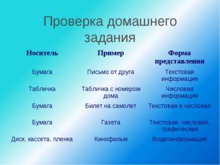 Проверка домашнего задания НосительПримерФорма представления БумагаПисьмо