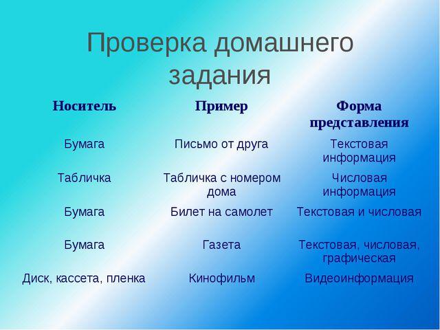 Проверка домашнего задания НосительПримерФорма представления БумагаПисьмо...