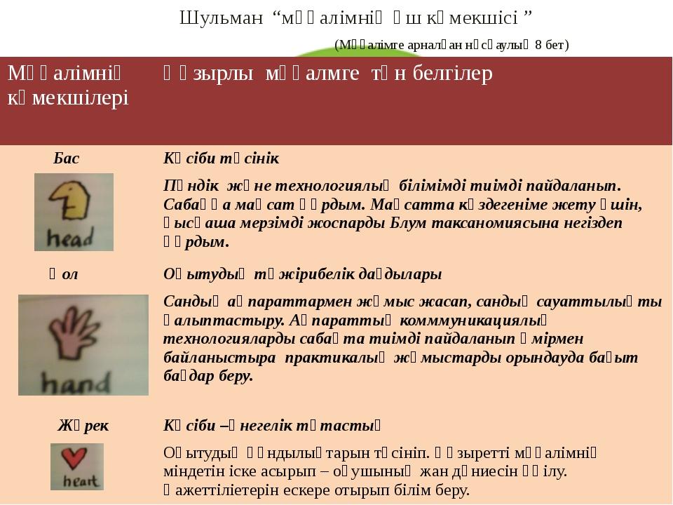 """Шульман """"мұғалімнің үш көмекшісі """" (Мұғалімге арналған нұсқаулық 8 бет) Мұғал..."""