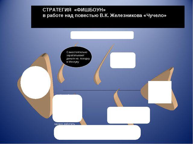 Сбегают с уроков в кино. Совместные «мероприятия» Одноклассники Лены не колле...