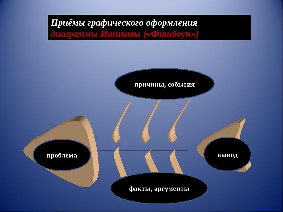 проблема вывод причины, события факты, аргументы Приёмы графического оформлен...