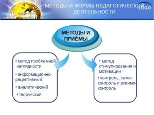 МЕТОДЫ И ФОРМЫ ПЕДАГОГИЧЕСКОЙ ДЕЯТЕЛЬНОСТИ информационно-рецептивный МЕТОДЫ И