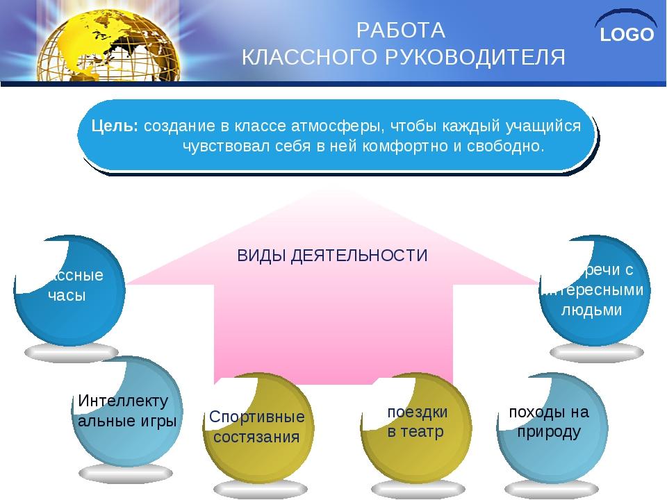 РАБОТА КЛАССНОГО РУКОВОДИТЕЛЯ Цель: создание в классе атмосферы, чтобы каждый...