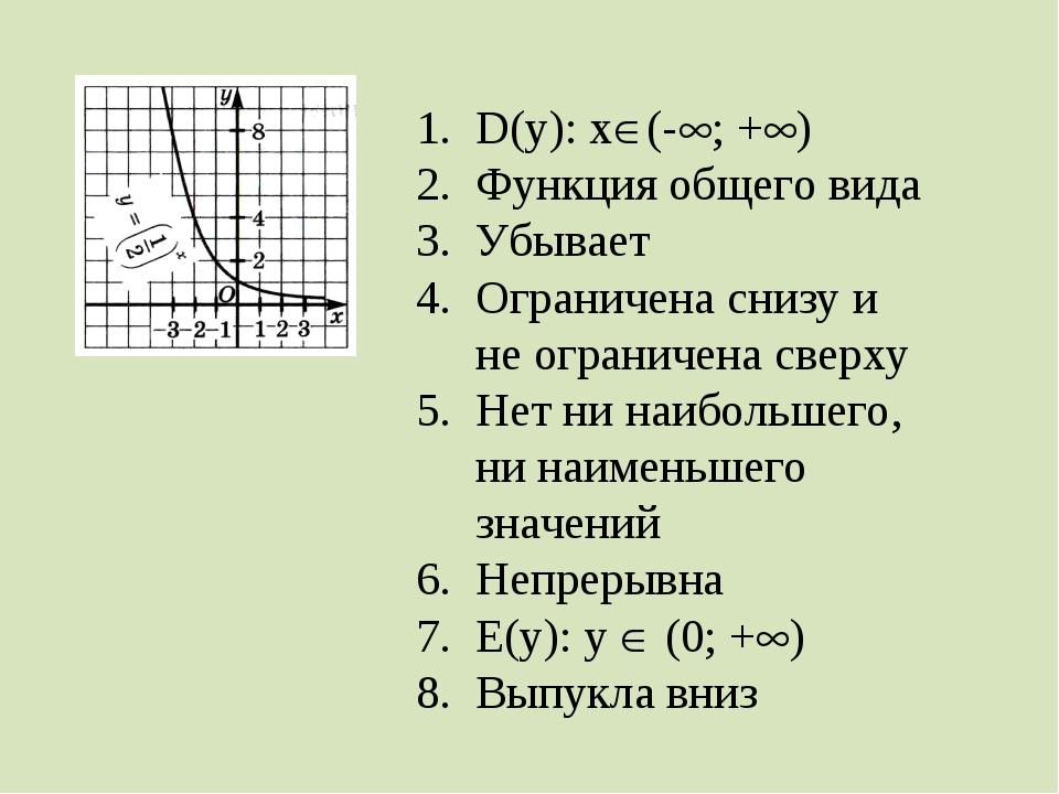 D(у): х(-; +) Функция общего вида Убывает Ограничена снизу и не ограничена...