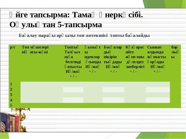 Бағалау парағы арқылы топ жетекшісі топты бағалайды Үйге тапсырма: Тамақ өнер...