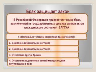 Брак защищает закон В Российской Федерации признается только брак, заключенны