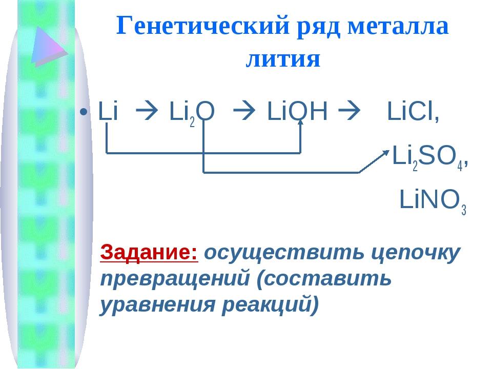 Генетический ряд металла лития Li  Li2O  LiOH  LiCl, Li2SO4, LiNO3 Задание...