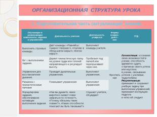 ОРГАНИЗАЦИОННАЯ СТРУКТУРА УРОКА 1. Подготовительная часть (актуализация знани