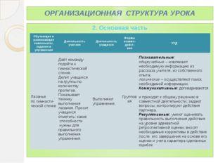 ОРГАНИЗАЦИОННАЯ СТРУКТУРА УРОКА 2. Основная часть Обучающие и развивающие ком
