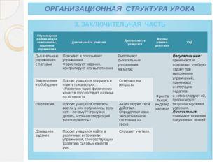 ОРГАНИЗАЦИОННАЯ СТРУКТУРА УРОКА 3. ЗАКЛЮЧИТЕЛЬНАЯ ЧАСТЬ Обучающие и развивающ
