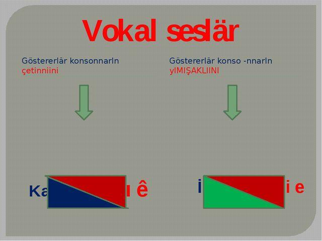 Vokal seslär Göstererlär konsonnarIn çetinniini Göstererlär konso -nnarIn yIM...