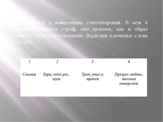 Обратимся к композиции стихотворения. В нем 4 части.Нет никаких строф, оно це...