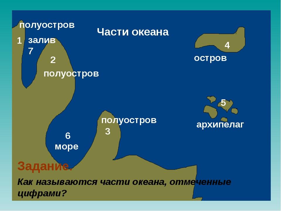 1 2 3 4 5 6 7 полуостров полуостров полуостров остров архипелаг море залив Ча...