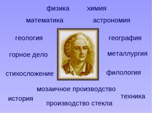 физика химия астрономия математика геология производство стекла металлургия г
