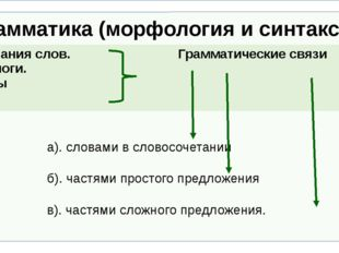 Грамматика (морфология и синтаксис) а). словами в словосочетании б)