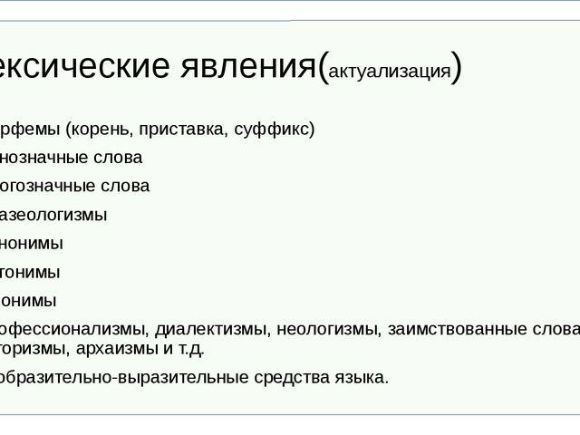 Лексические явления(актуализация) Морфемы (корень, приставка, суффикс) Однозн...
