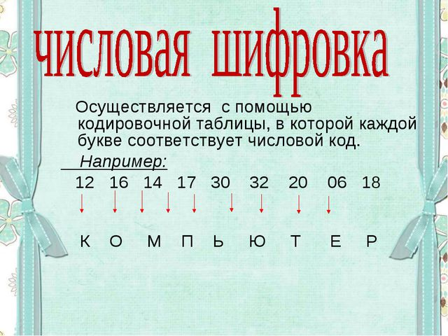 Осуществляется с помощью кодировочной таблицы, в которой каждой букве соотве...
