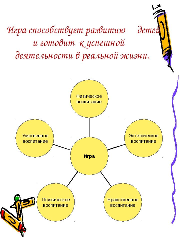 Игра способствует развитию детей и готовит к успешной деятельности в реально...