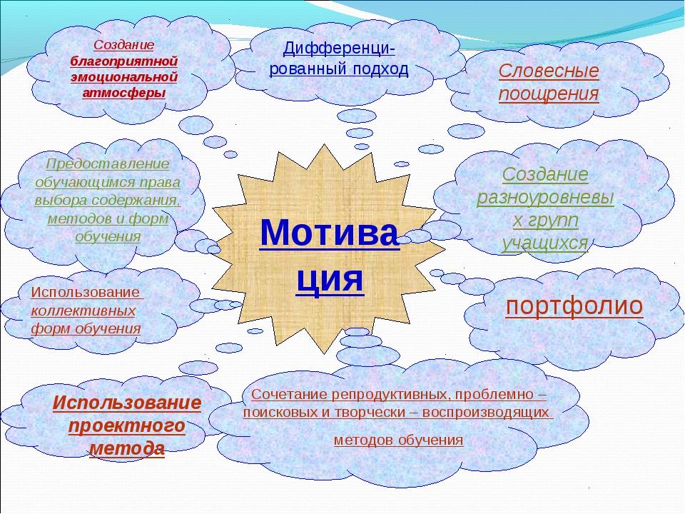 Мотива ция портфолио Создание разноуровневых групп учащихся Словесные поощрен...