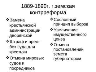 1889-1890г. г.земская контрреформа Замена крестьянской администрации дворянск